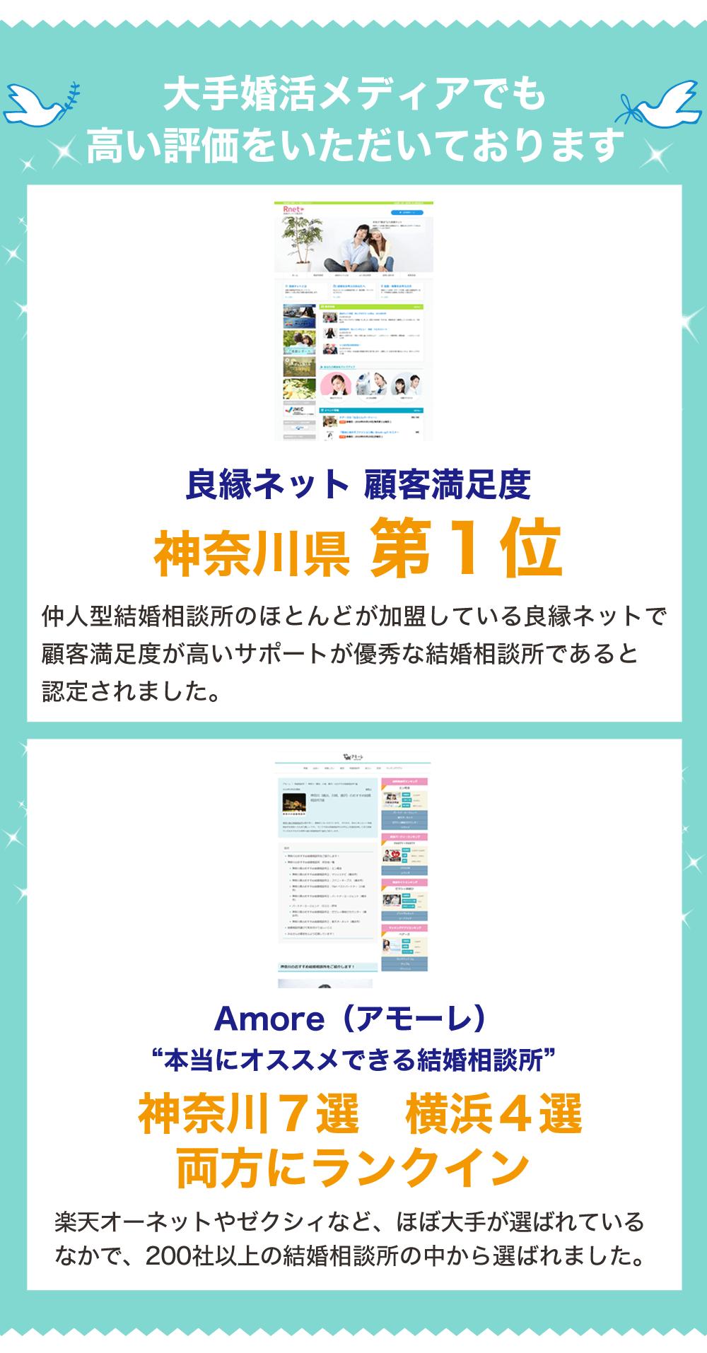 アラサー・30代女性・40代男性の婚活に強い結婚相談所として、婚活メディアにも高い評価を頂いております。仲人結婚相談所ポータルの「良縁ネット」では顧客満足度神奈川県第1位、婚活比較サイト「Amore」では「本当にオススメしたい結婚相談所」横浜・神奈川共にランクインしています。